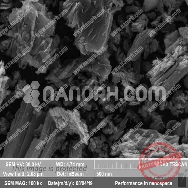Graphene Zinc Nanoparticles