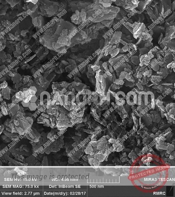 Mica Nanoparticles