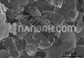 Graphene Silver Nanoparticles / Graphene Silver Nanopowder