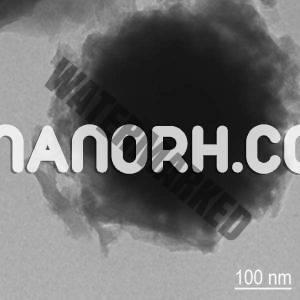 Iron Nanoparticles