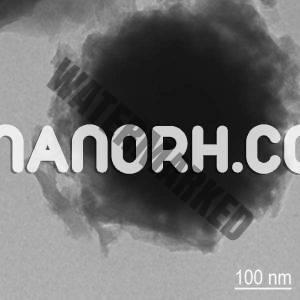 Nano Iron powder