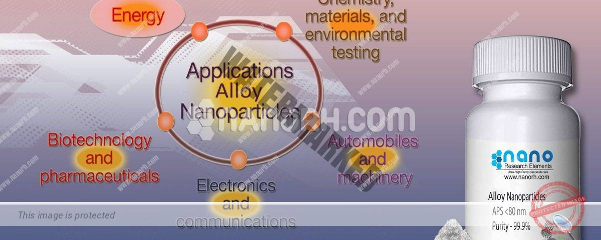 Alloy Nanoparticles