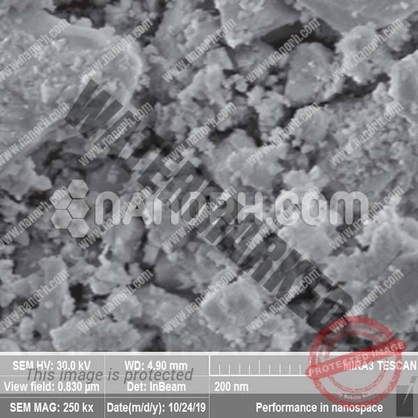 Hafnium Nanoparticles