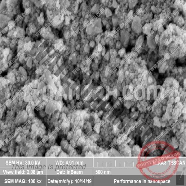 Rhenium Nanoparticles
