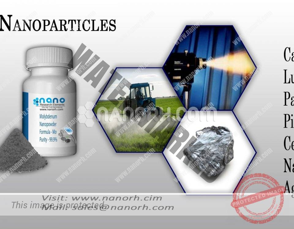 Molybdenum Nanoparticles