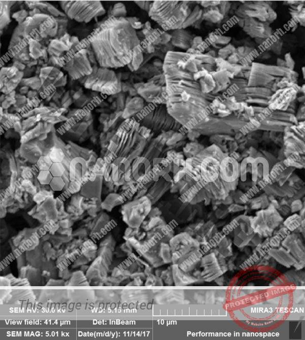 Niobium Carbide MXene Powder