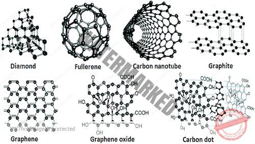 Carbon-Nanomaterials