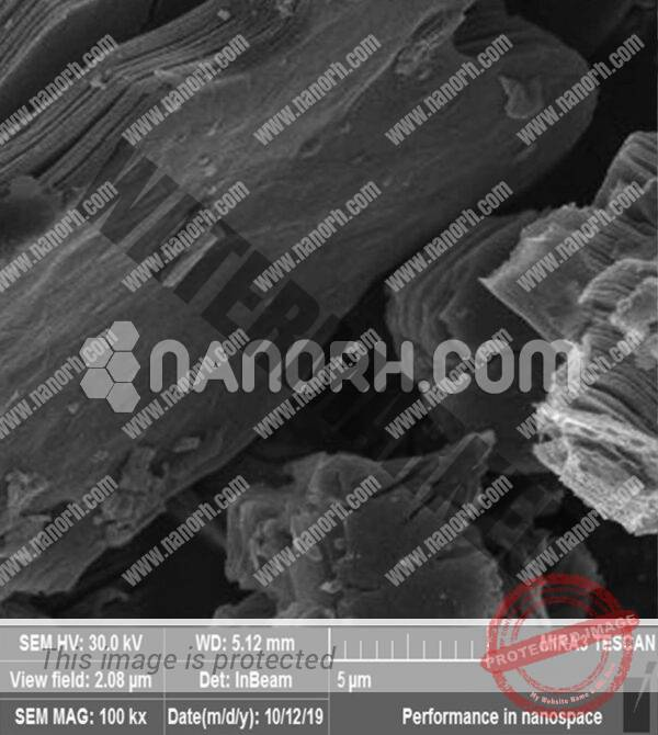 Nickel Aluminium Carbide MAX Phase Powder